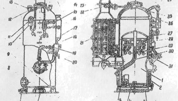 Паровой котел РИ-4М, РИ-5М, парогенератор промышленный на дровах и солярке. Купить, цена, отзывы, характеристики